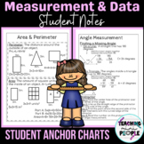 Student Anchor Charts - 4th Grade CC Math Measurement & Data