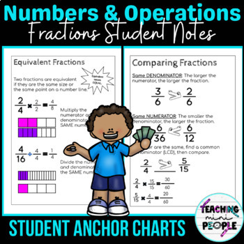 Student Anchor Charts - 4th Grade CC Math Numbers & Operations Fractions