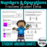 Student Anchor Charts - 4th Grade CC Math Numbers & Operat