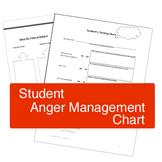 Student Anger Management Chart