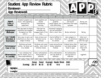Student App Review Rubric By Digital Divide And Conquer Tpt