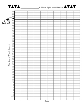 Student Assessment Data Binder Cover and Student Trackers