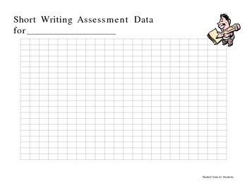 Student Assessment Data Graphs