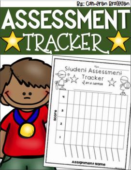 Student Assessment Data Tracker 1-4 Grading System