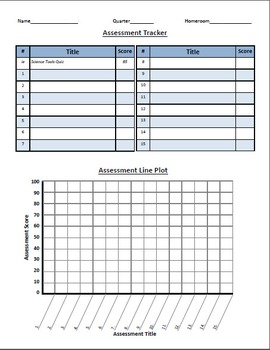 Student Assessment Tracker Template