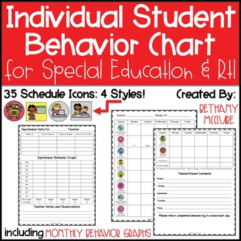 Individual Student Behavior Chart & Graph: Special Education & RTI Documentation