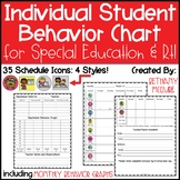 Individual Student Behavior Chart & Graphs: Special Education and RTI EDITABLE