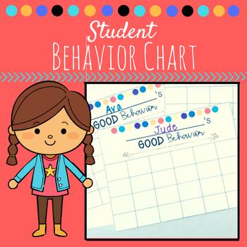 Student Behavior Charts