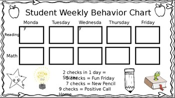 Student Behavior Charts for Resource Room
