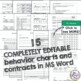 Behavior Contracts and Behavior Point Charts (Fully Editable in MS Word)