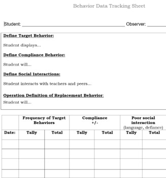 Student Behavior Data Tracking Sheet for Special Education Teachers and Psychs!