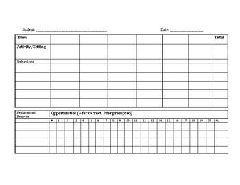 Student Behavior Datasheets