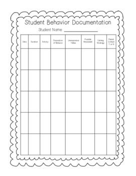 Student Behavior Documentation Form