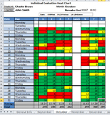Student Behavior Heat Chart - Automatically adds colors!
