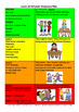 PBIS FOCUSED - Student Behavior Improvement - LEVELS OF BEHAVIOR