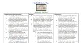 Student Behavior Intervention Plan