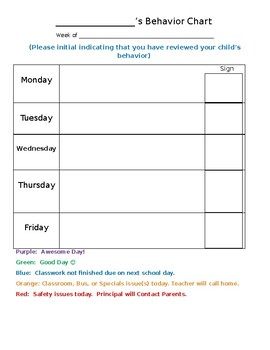 Daily Student Behavior & Parent Communication Chart