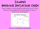 Student Behavior Reflection Sheet