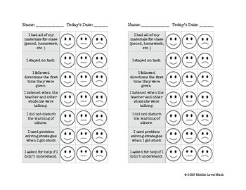 Student Behavior Self-Assessment