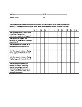 Student Behavior and Intervention Documentation