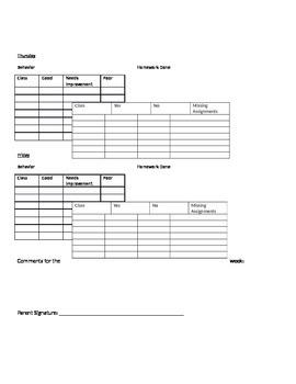 Student Behavior/homework Form