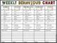Weekly Behaviour Charts {Canada/Australia/UK English Version}