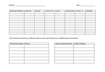Student Behaviour Data Tracking