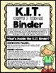 Editable Student Binder {Chevron Classroom Set}: Binder Organization and Labels