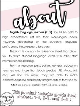 Student Binder Organization ELL ELA
