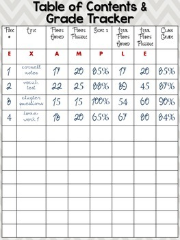 student binder table of contents and grade tracker by marybeth mcbain