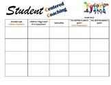 Student Centered Coaching Form