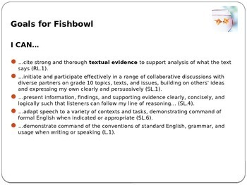 Student-Led Discussion: Fishbowl (for Oedipus or ANY novel) Common Core