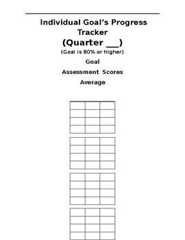 Student-Centered Goals and Progress Tracker
