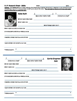 History U.S. - Historical Figures Research Sheets - 1920s Collection