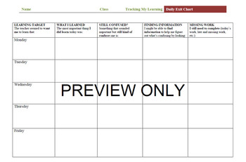 Student-Centered Intervention: Daily Exit Chart