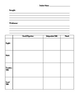 Student Cheat Sheets (PDF)