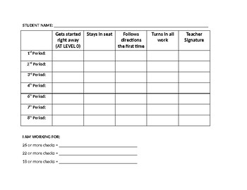Student Check In/Check Out - Behavior Tracker