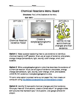Student Choice Chem Reactions Menu Board 8.5E