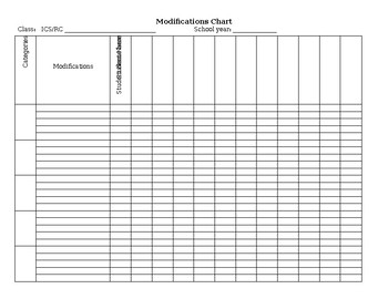 Student Classroom Modifications Chart