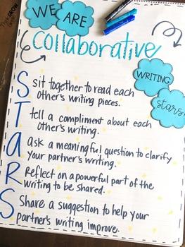 Student Writing Collaboration Chart