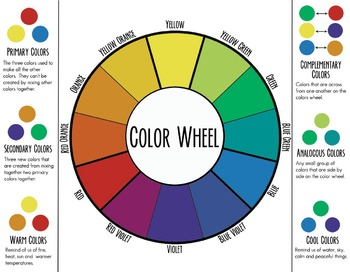 Student Color Wheel Reference Card