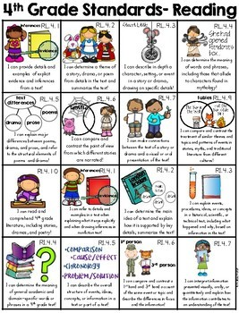 Student Common Core I Can Statements 4th Grade With Pictures