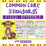 4th Grade Common Core I Can Statements With Pictures