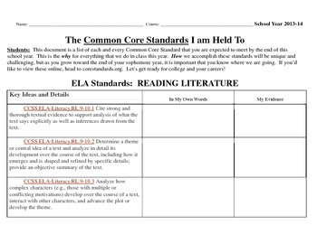 Student Common Core Standards - A Checklist for Metacognition