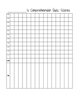 Student Comprehension Tracker