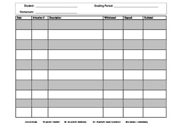 Student Conduct Grade Register With Running Balance