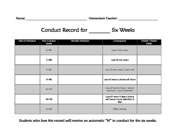 Student Conduct Record