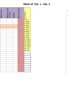 Student Conduct Spreadsheet
