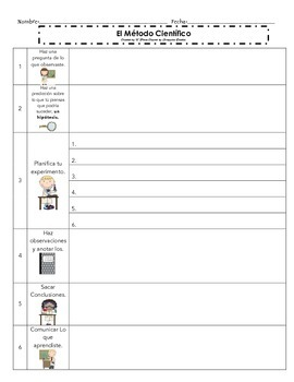 Student Copy of the Scientific Method for Experiments