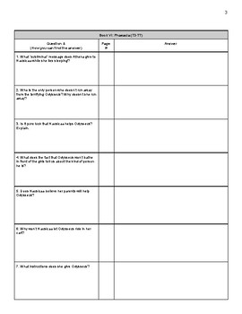 Student Copy_The Odyssey (Gareth Hinds' version) Reading Guide